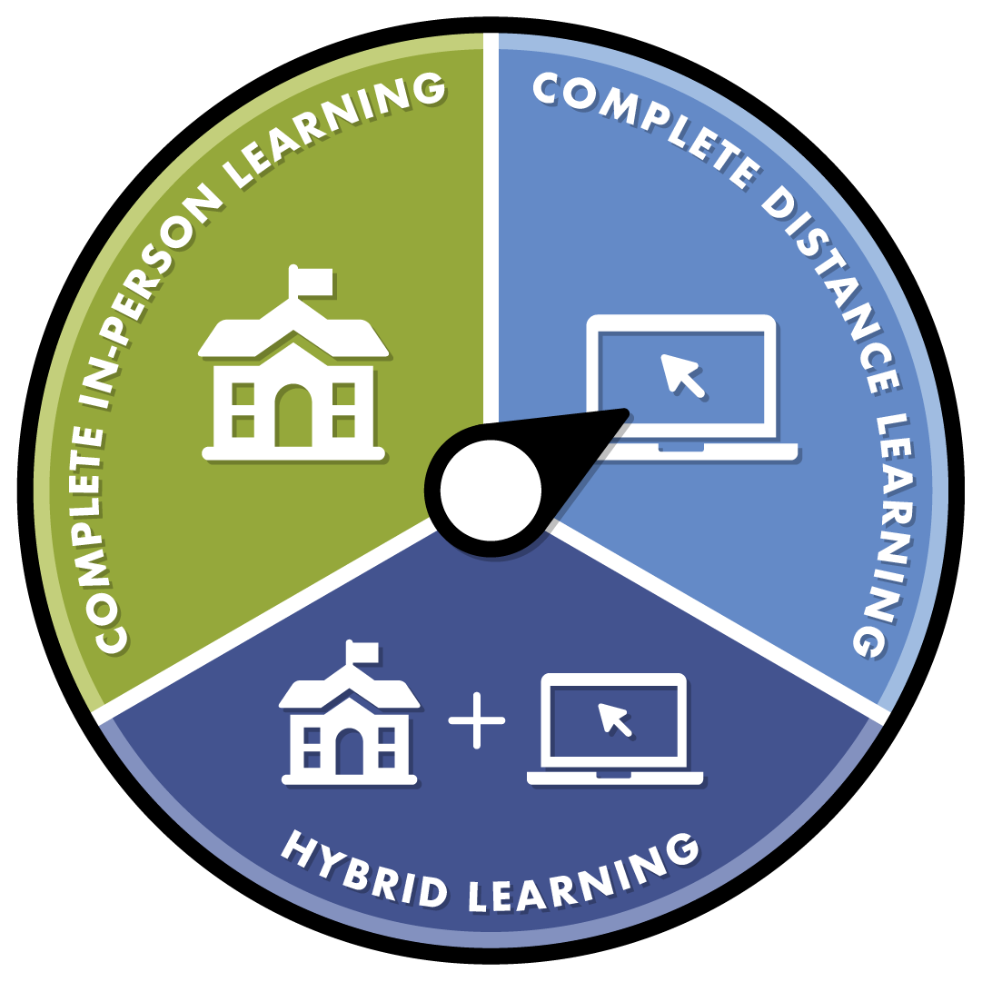 Complete Distance Learning
