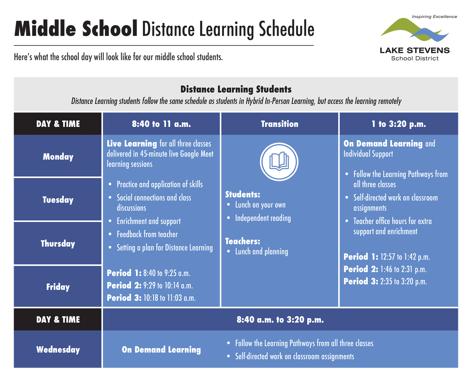 Distance learning schedule for middle school