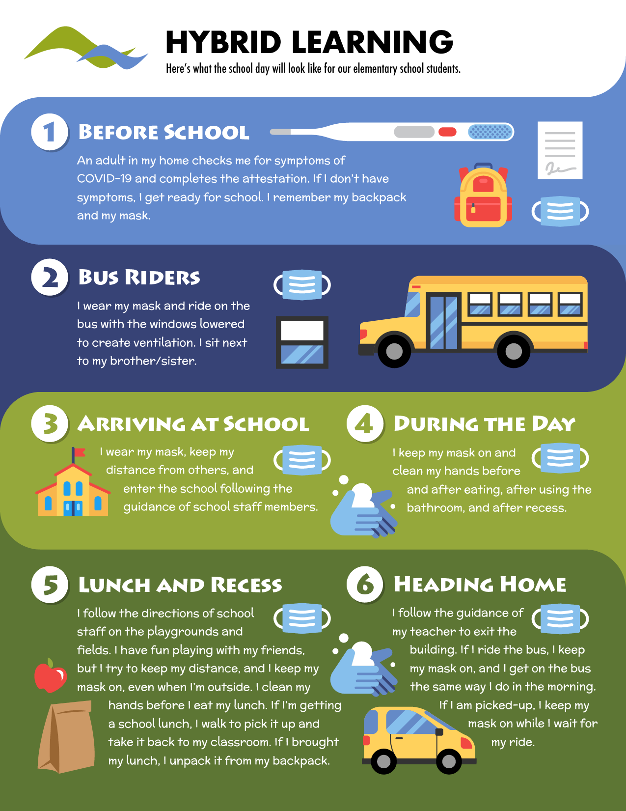 Hybrid learning infographic
