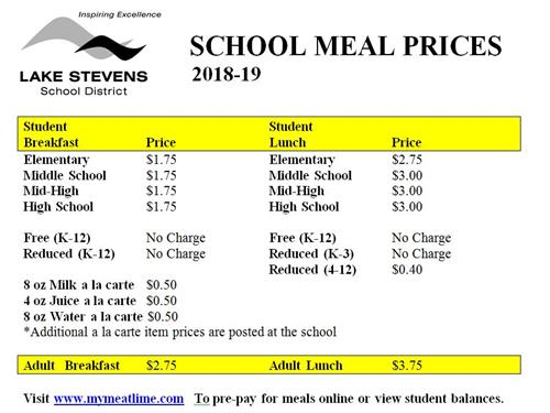 school meal prices