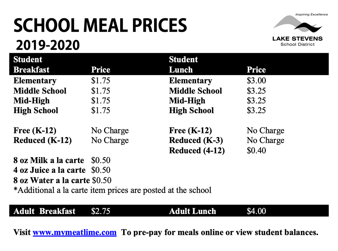 All meal prices graphic